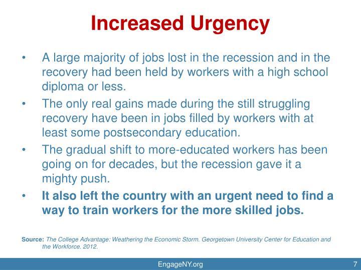 Increased Urgency