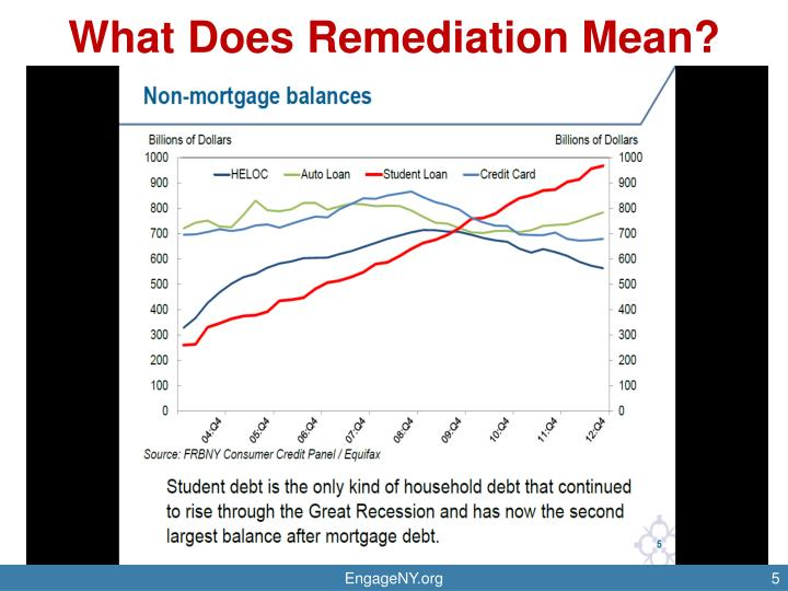What Does Remediation Mean?