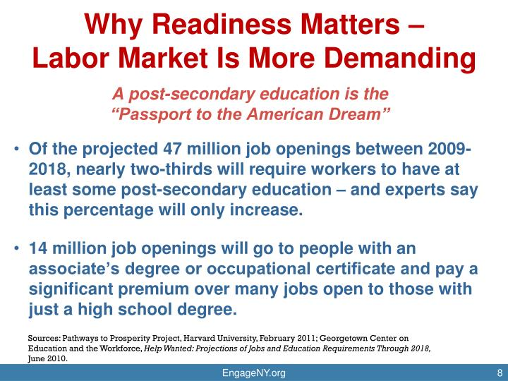 Why Readiness Matters –