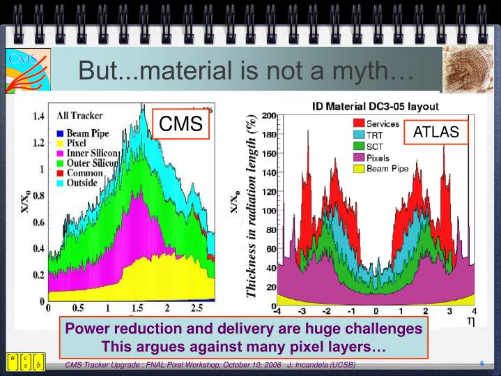 But...material is not a myth…