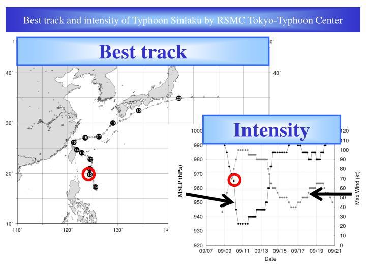 Best track and intensity of Typhoon Sinlaku by RSMC Tokyo-Typhoon Center
