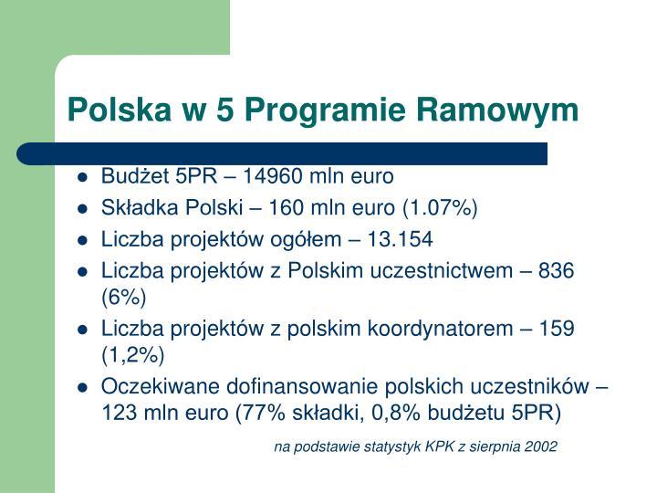 Polska w 5 Programie Ramowym