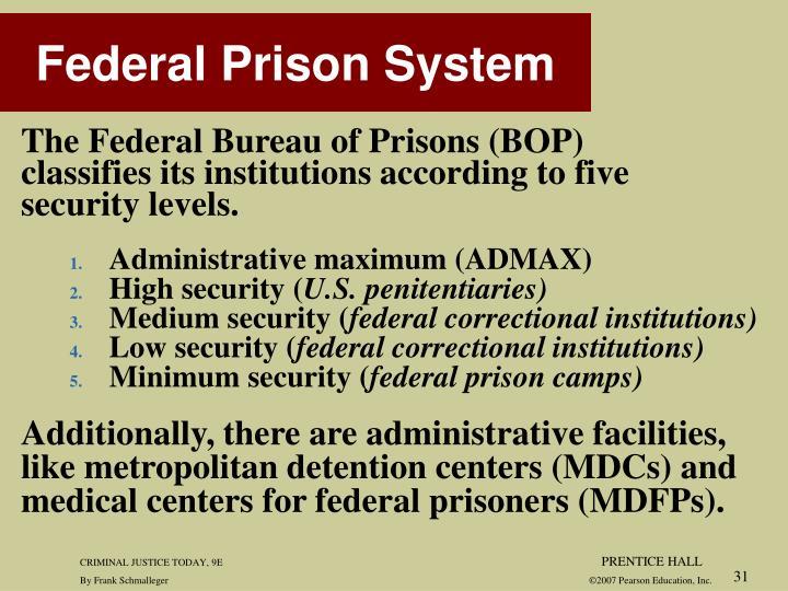 The Federal Bureau of Prisons (BOP)
