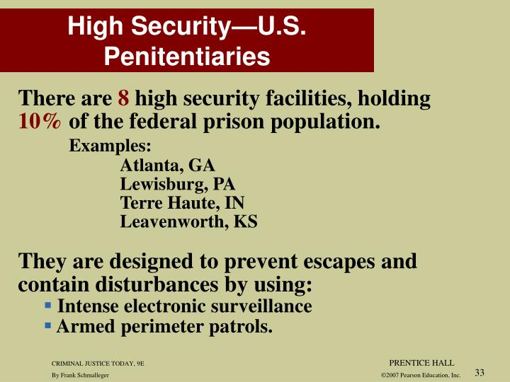 High Security—U.S. Penitentiaries