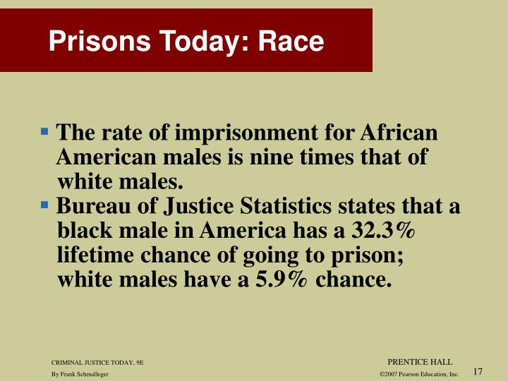 Prisons Today: Race