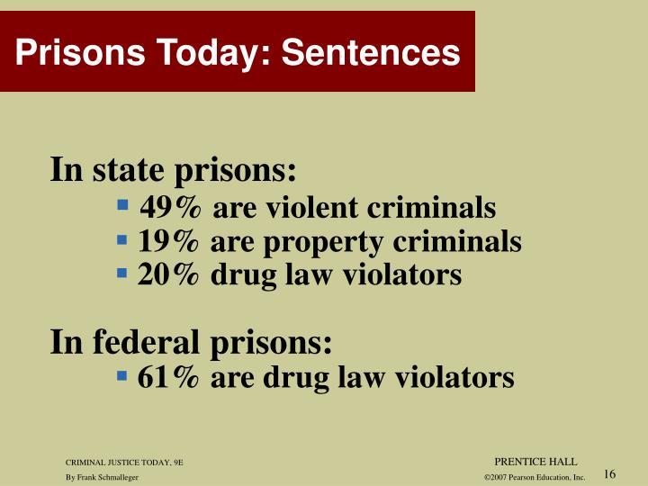 Prisons Today: Sentences