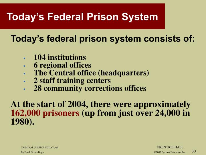 Today's federal prison system consists of: