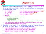 magnet costs