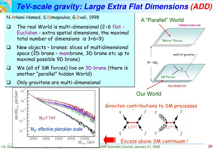 TeV-scale gravity: Large Extra Flat Dimensions