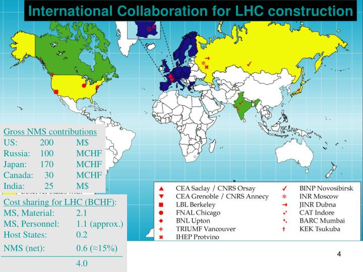 Cost sharing for LHC (BCHF)