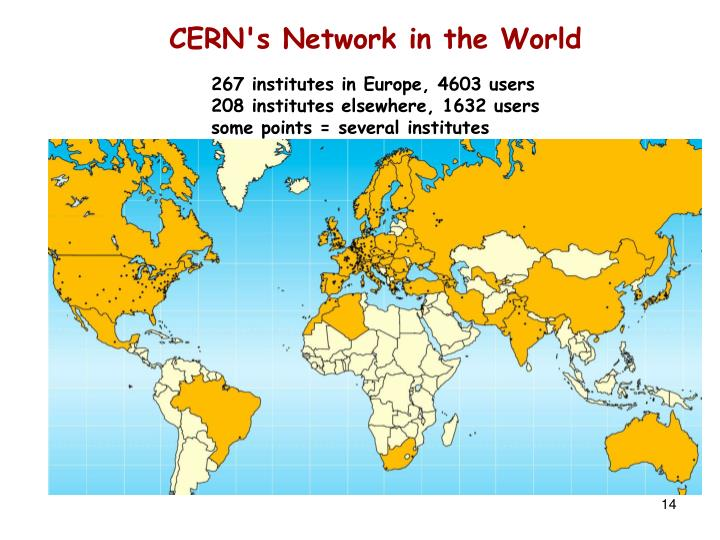 CERN's Network in the World