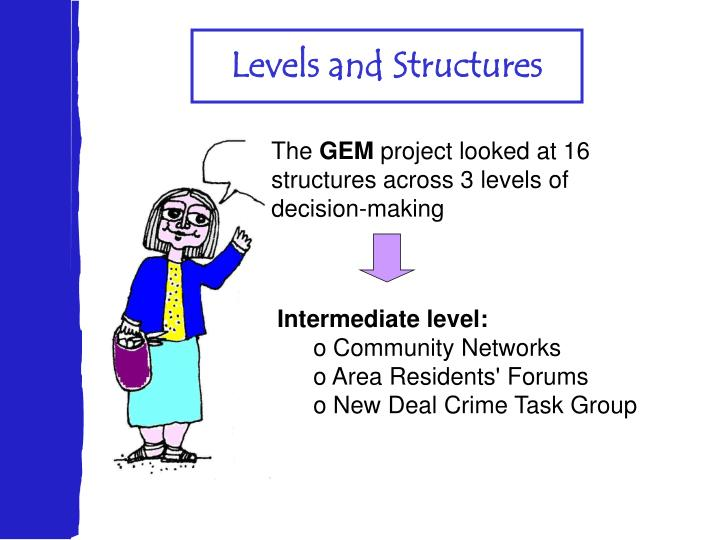 Levels and Structures