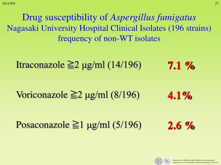 Drug susceptibility of