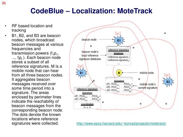 CodeBlue – Localization: MoteTrack