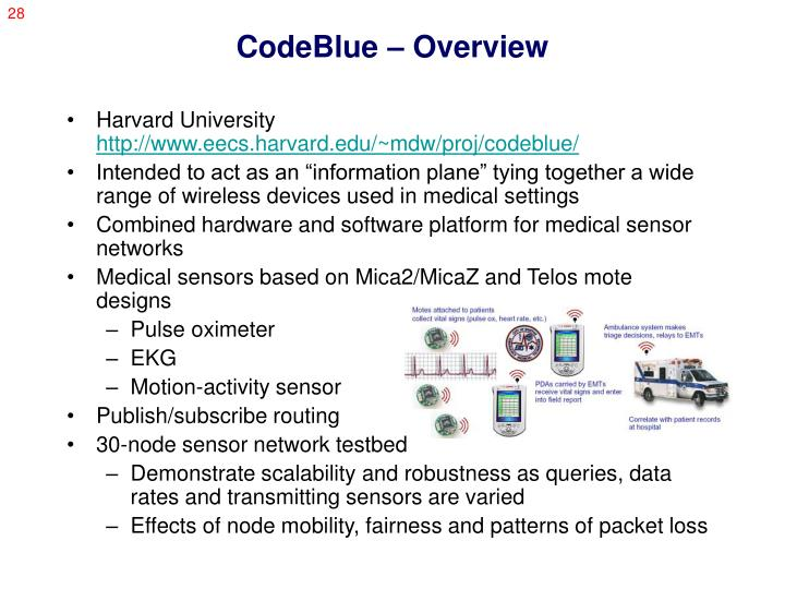CodeBlue – Overview
