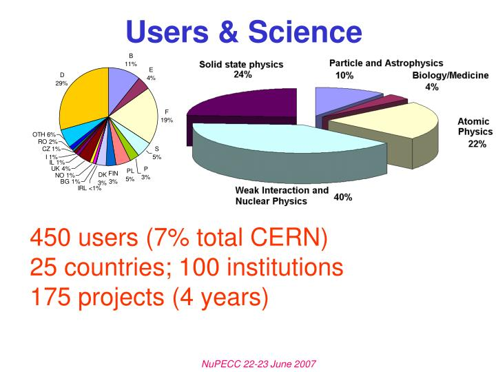 Users & Science