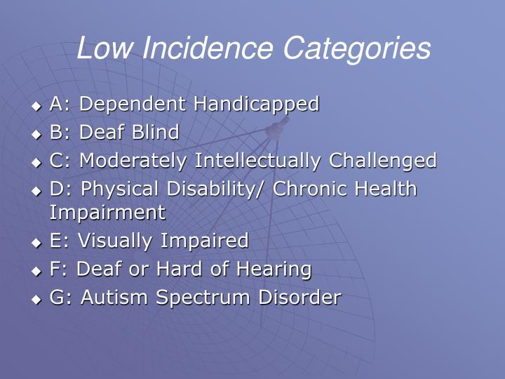 Low Incidence Categories