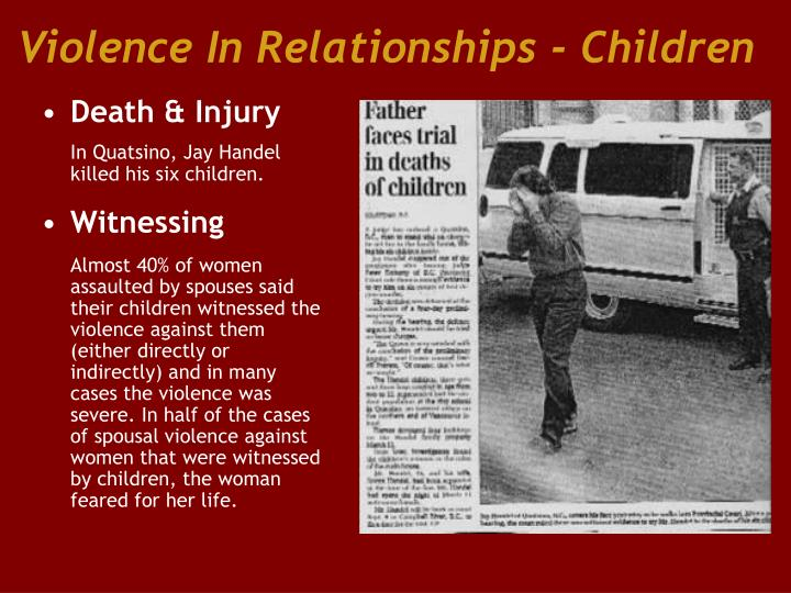 Violence In Relationships - Children
