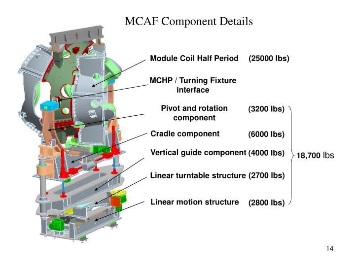 MCAF Component Details