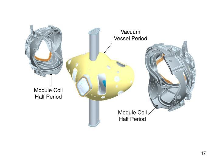 Vacuum Vessel Period