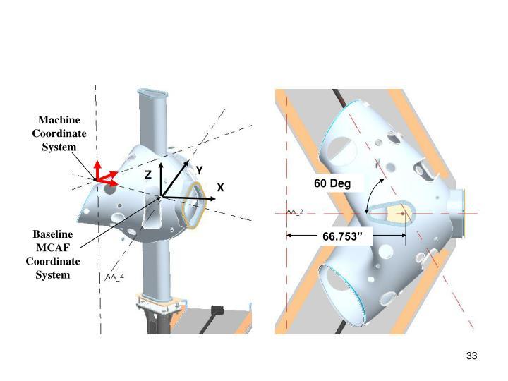 Machine Coordinate System