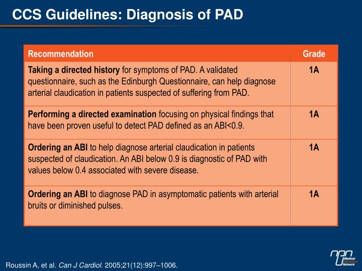 CCS Guidelines: Diagnosis of PAD
