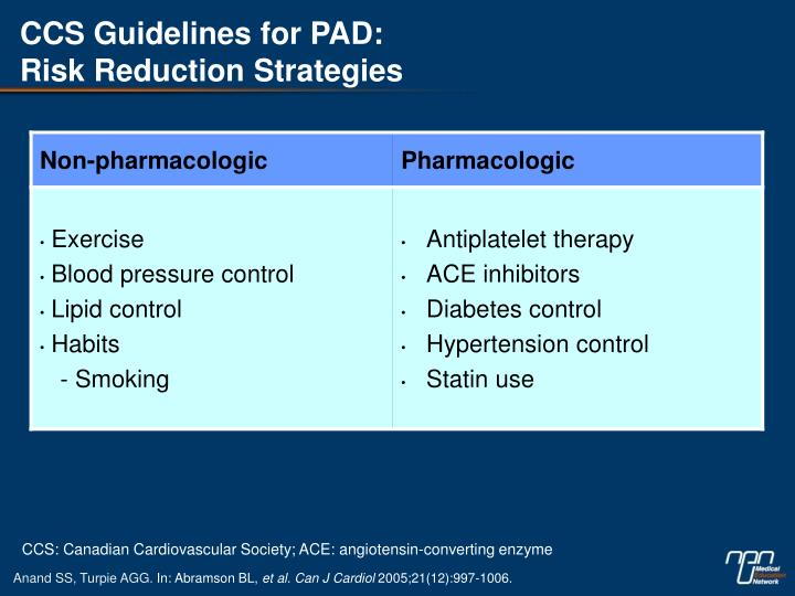 CCS Guidelines for PAD: