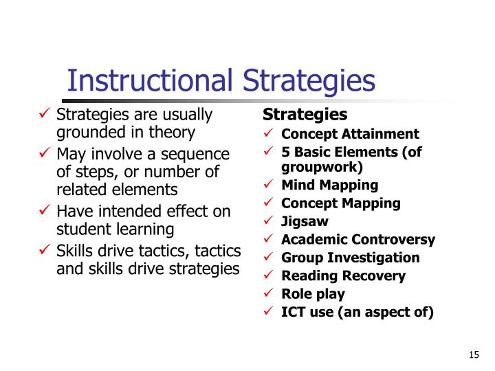 Strategies are usually grounded in theory