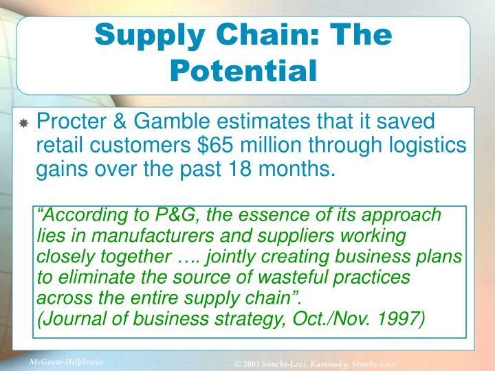 Supply Chain: The Potential