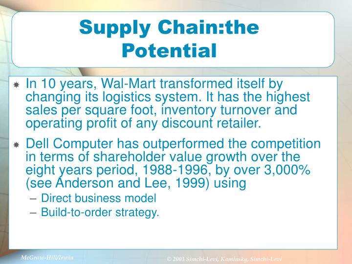 Supply Chain:the Potential