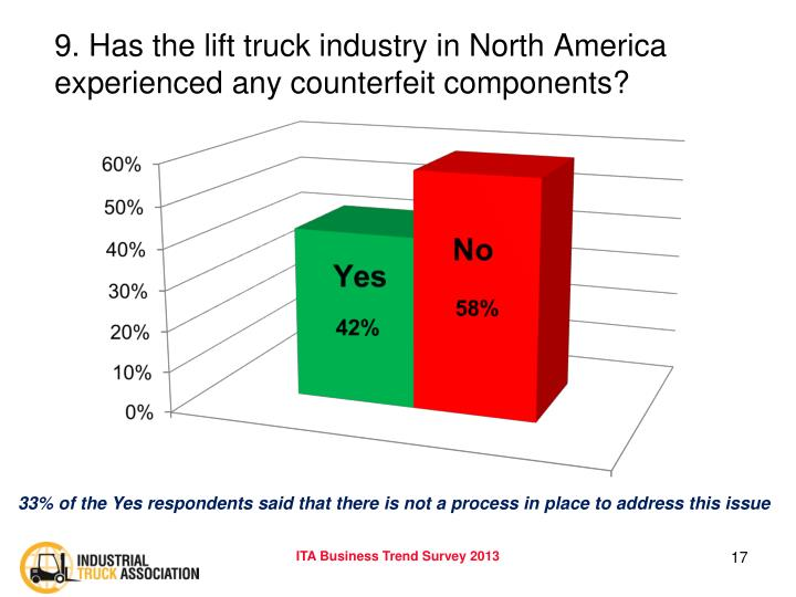 9. Has the lift truck industry in North America experienced any counterfeit components?