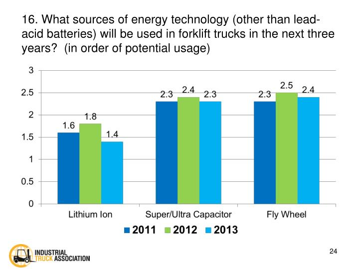 16. What sources of energy technology (other than lead-acid batteries) will be used in forklift trucks in the next three years?  (in order of potential usage)