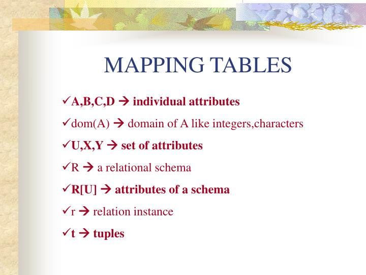 MAPPING TABLES