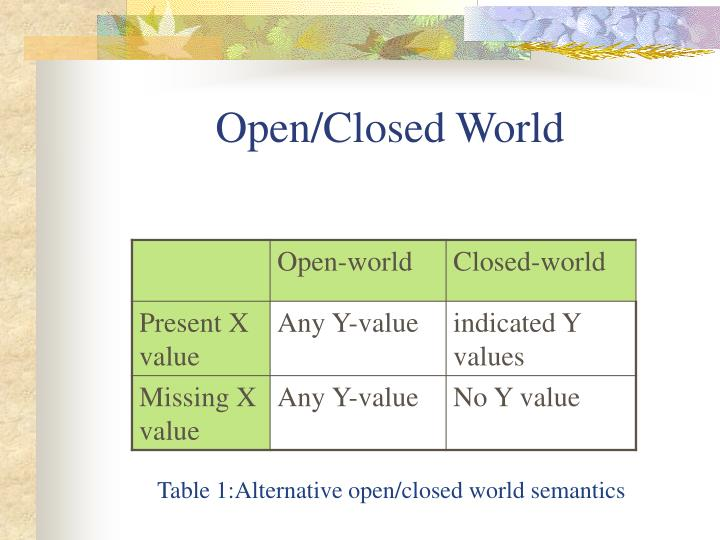 Open/Closed World