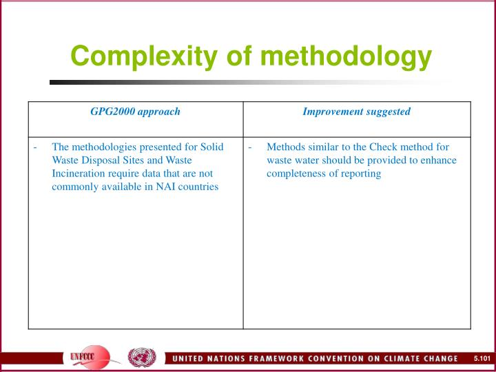Complexity of methodology