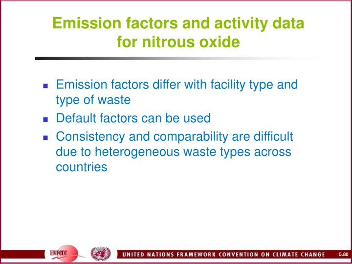 Emission factors and activity data for nitrous oxide