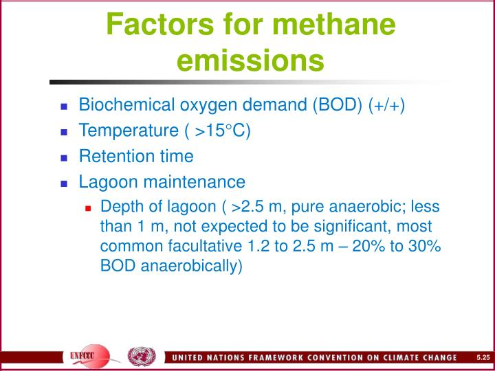 Factors for methane emissions