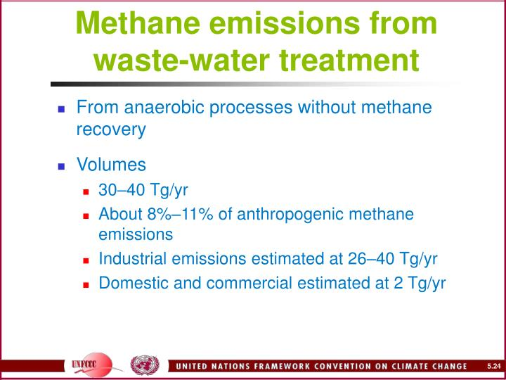 Methane emissions from waste-water treatment