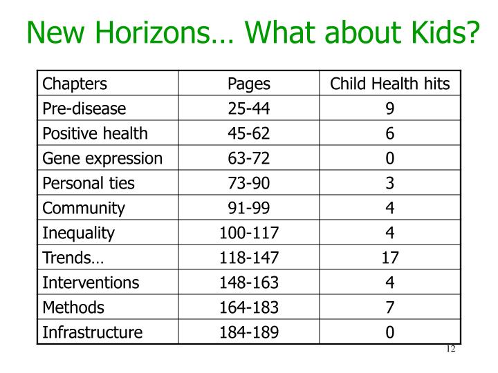 New Horizons… What about Kids?