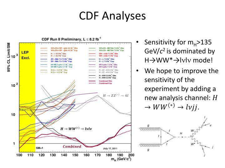 CDF Analyses