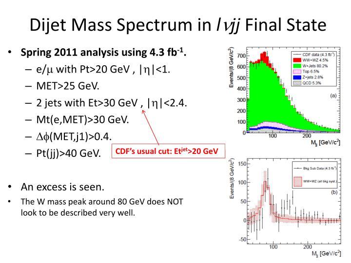 Dijet Mass Spectrum in