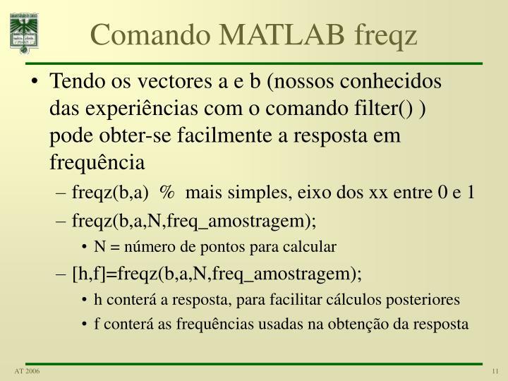 Comando MATLAB freqz
