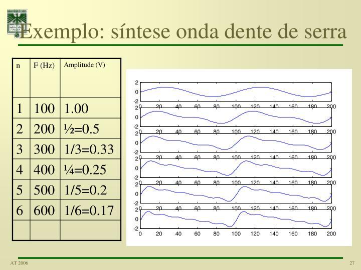 Exemplo: síntese onda dente de serra