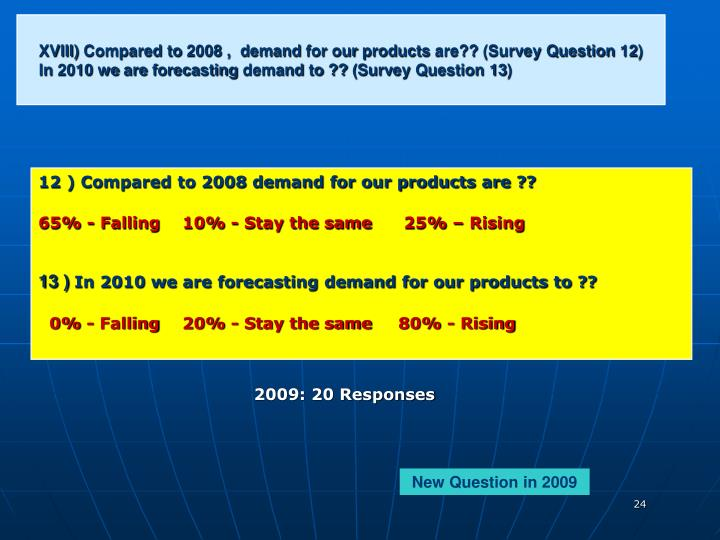 XVIII) Compared to 2008 ,  demand for our products are?? (Survey Question 12)