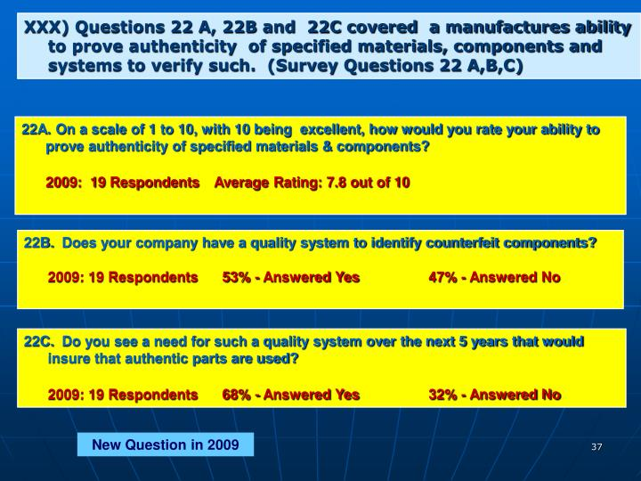 XXX) Questions 22 A, 22B and  22C covered  a manufactures ability to prove authenticity  of specified materials, components and systems to verify such.  (Survey Questions 22 A,B,C)