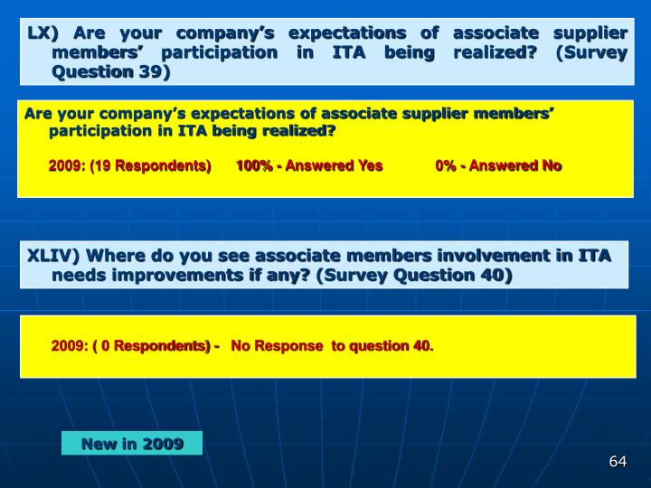 LX) Are your company's expectations of associate supplier members' participation in ITA being realized? (Survey Question 39)