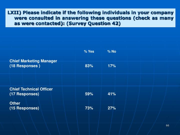 LXII) Please indicate if the following individuals in your company were consulted in answering these questions (check as many as were contacted): (Survey Question 42)