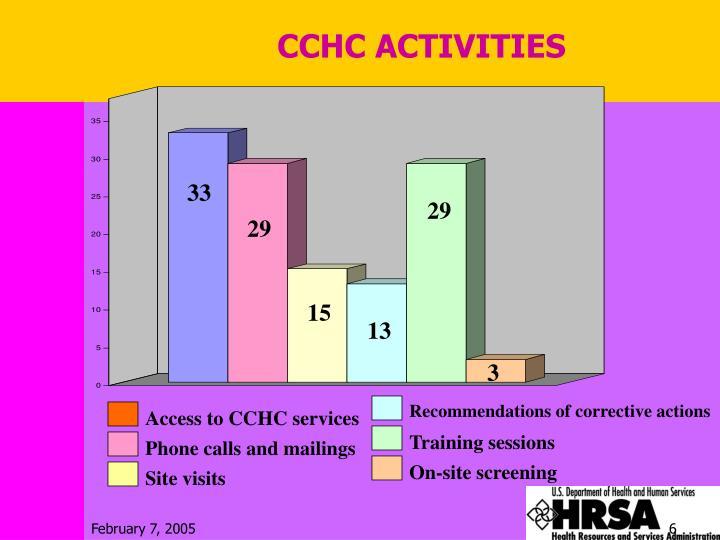 CCHC ACTIVITIES