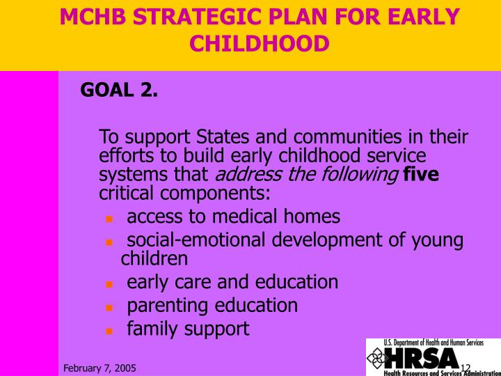 MCHB STRATEGIC PLAN FOR EARLY CHILDHOOD