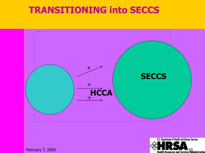 TRANSITIONING into SECCS